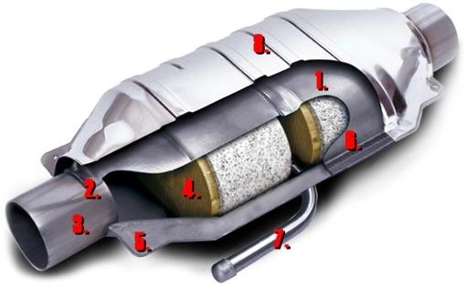 Sportovní katalyzátor 67 mm (pro normu euro 1-2)